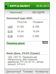 Виджет курсы валют на сайт интересные акций брокеров форекс